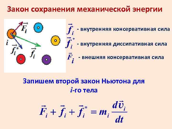 Закон сохранения механической энергии - внутренняя консервативная сила - внутренняя диссипативная сила - внешняя