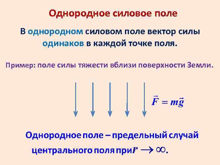 Однородное силовое поле В однородном силовом поле вектор силы одинаков в каждой точке поля.