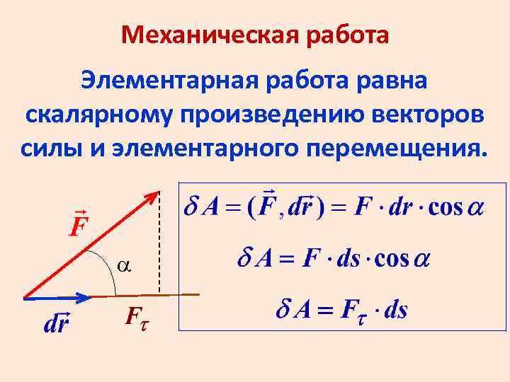 Механическая работа Элементарная работа равна скалярному произведению векторов силы и элементарного перемещения. a