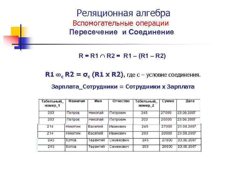 Реляционная алгебра Вспомогательные операции Пересечение и Соединение R = R 1 R 2 =