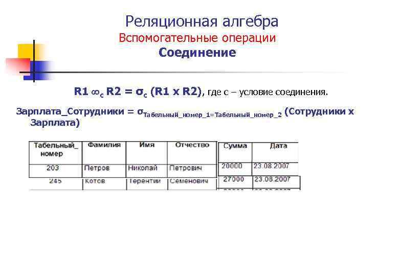 Реляционная алгебра Вспомогательные операции Соединение R 1 c R 2 = σc (R 1