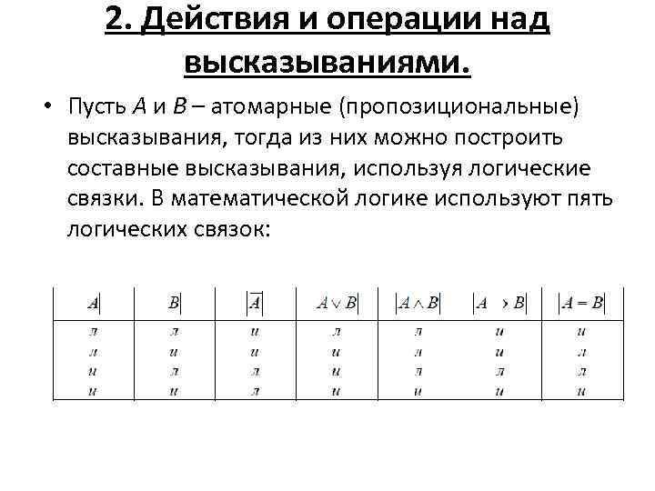 2. Действия и операции над высказываниями. • Пусть А и В – атомарные (пропозициональные)