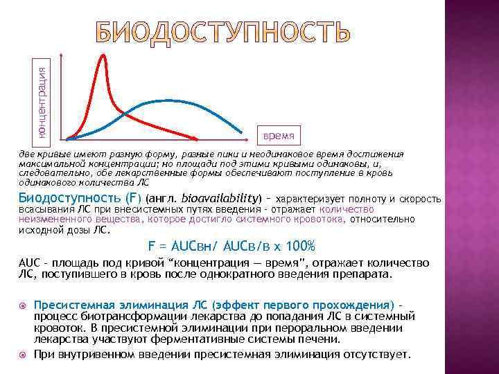 концентрация время две кривые имеют разную форму, разные пики и неодинаковое время достижения максимальной