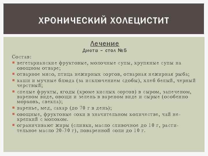Диета При Остром Холецистите И Камнях