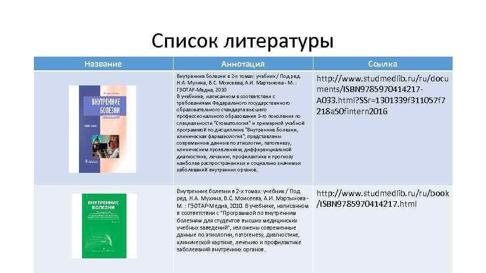Список литературы Название Аннотация Ссылка Внутренние болезни в 2 х томах: учебник / Под