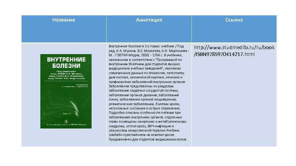 Название Аннотация Ссылка Внутренние болезни в 2 х томах: учебник / Под ред. Н.