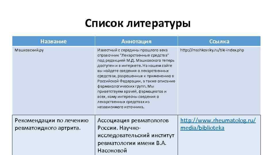 Список литературы Название Аннотация Ссылка Машковский. ру Известный с середины прошлого века http: //mashkovsky.