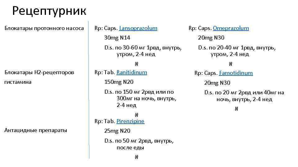 Рецептурник Блокатары протонного насоса Rp: Caps. Lansoprazolum Rp: Caps. Omeprazolum 30 mg N 14