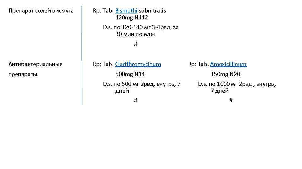 Препарат солей висмута Rp: Tab. Bismuthi subnitratis 120 mg N 112 D. s. по