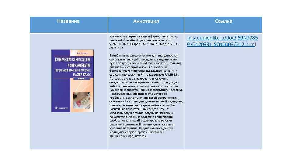 Название Аннотация Клиническая фармакология и фармакотерапия в реальной врачебной практике: мастер класс : учебник