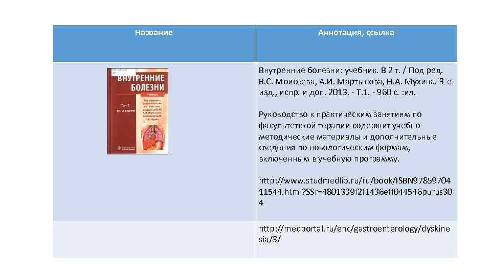 Название Аннотация, ссылка Список литературы: Внутренние болезни: учебник. В 2 т. / Под ред.