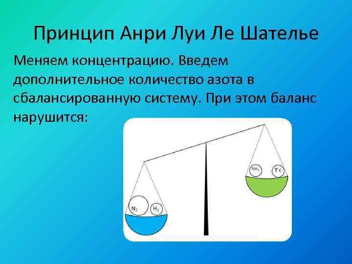 Принцип Анри Луи Ле Шателье Меняем концентрацию. Введем дополнительное количество азота в сбалансированную систему.