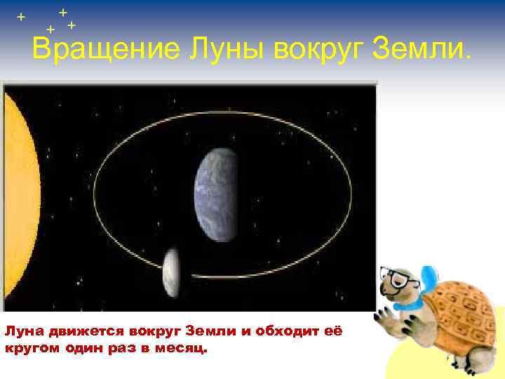 Вращение Луны вокруг Земли. Луна движется вокруг Земли и обходит её кругом один раз