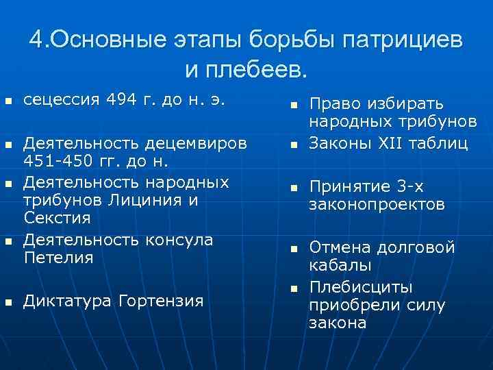 4. Основные этапы борьбы патрициев и плебеев. n n n сецессия 494 г. до