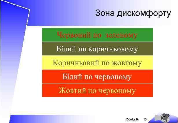 Зона дискомфорту Червоний по зеленому Білий по коричньовому Коричньовий по жовтому Білий по червоному