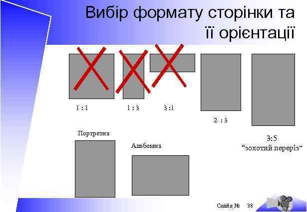 Вибір формату сторінки та її орієнтації 1: 1 1: 3 3 : 1 2