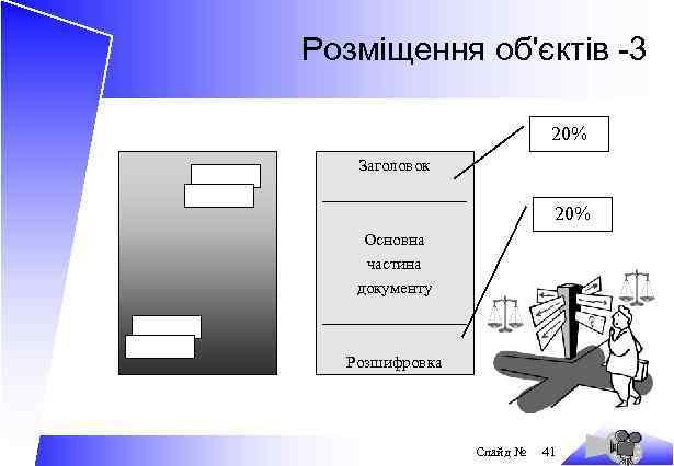 Розміщення об'єктів -3 20% Заголовок 20% Основна частина документу Розшифровка Слайд № 41