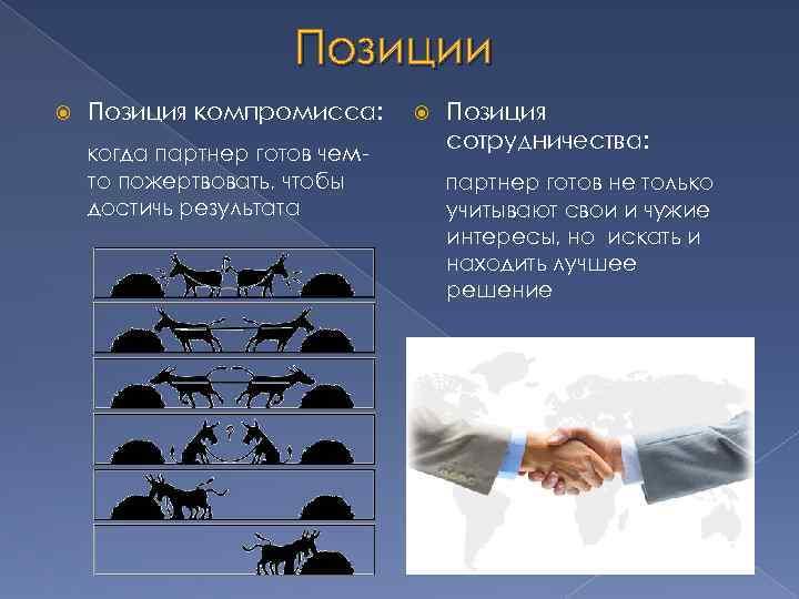 Позиции Позиция компромисса: когда партнер готов чемто пожертвовать, чтобы достичь результата Позиция сотрудничества: партнер