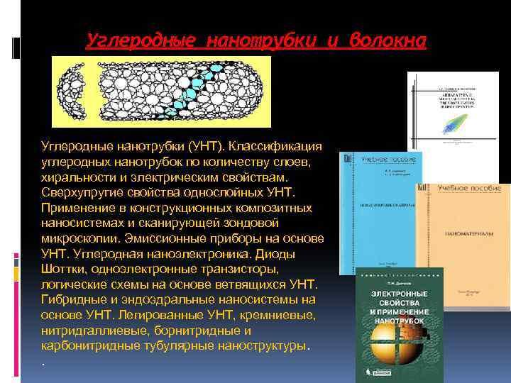 Углеродные нанотрубки и волокна Углеродные нанотрубки (УНТ). Классификация углеродных нанотрубок по количеству слоев, хиральности