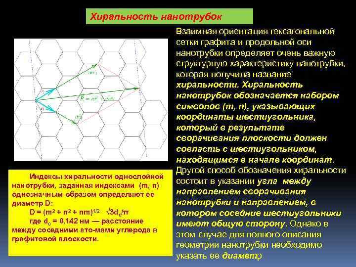 Хиральность нанотрубок Индексы хиральности однослойной нанотрубки, заданная индексами (m, n) однозначным образом определяют ее