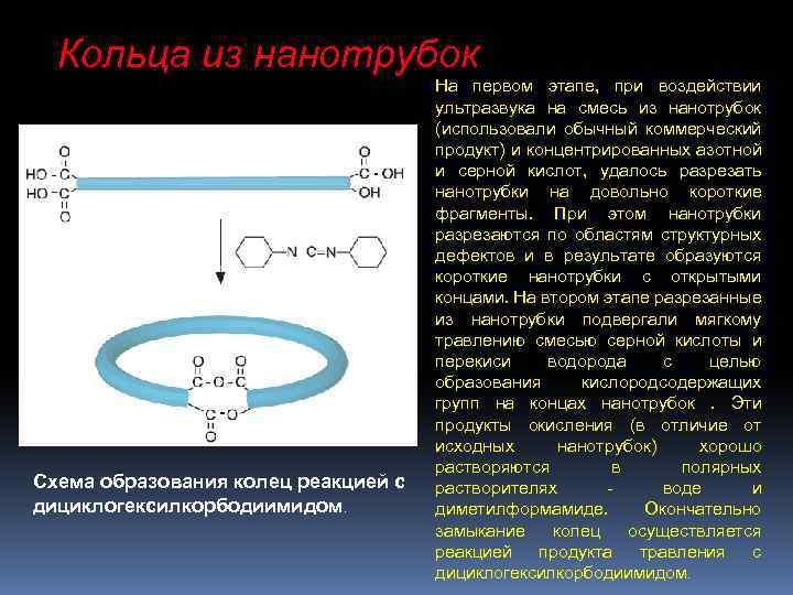 Кольца из нанотрубок Схема образования колец реакцией с дициклогексилкорбодиимидом. На первом этапе, при воздействии