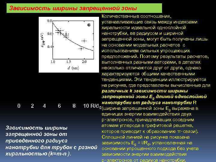 Зависимость ширины запрещенной зоны Количественные соотношения, устанавливающие связь между индексами хиральности идеальной однослойной нанотрубки,