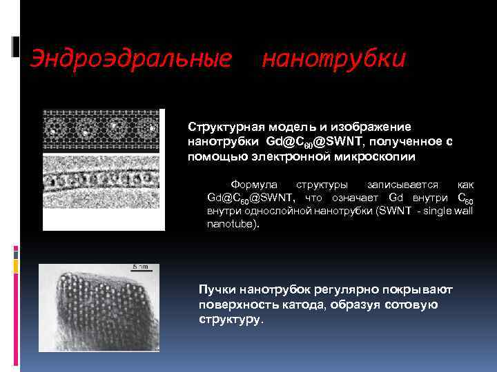 Эндроэдральные нанотрубки Структурная модель и изображение нанотрубки Gd@C 60@SWNT, полученное с помощью электронной микроскопии