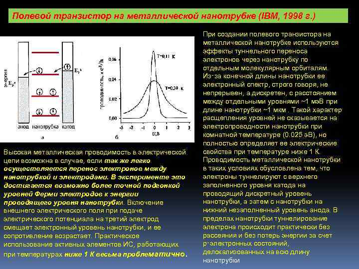 Полевой транзистор на металлической нанотрубке (IBM, 1998 г. ) Высокая металлическая проводимость в электрической