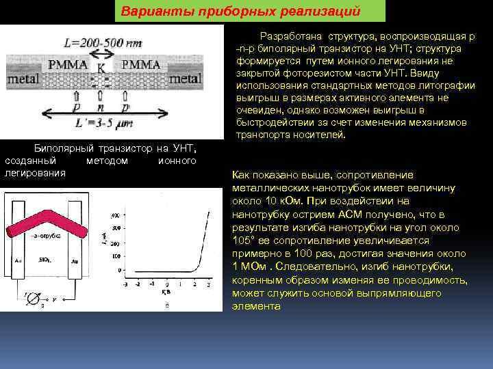 Варианты приборных реализаций Разработана структура, воспроизводящая p -n-p биполярный транзистор на УНТ; структура формируется