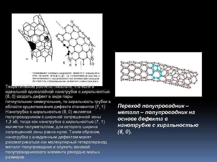 Теоретические расчеты показали, что если в идеальной однослойной нанотрубке с хиральностью (8, 0) создать