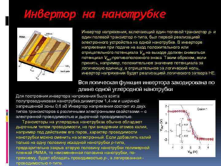Инвертор на нанотрубке Инвертор напряжения, включающий один полевой транзистор p- и один полевой транзистор