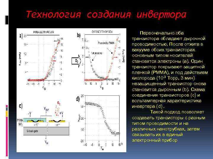 Технология создания инвертора Первоначально оба транзистора обладают дырочной проводимостью. После отжига в вакууме обоих
