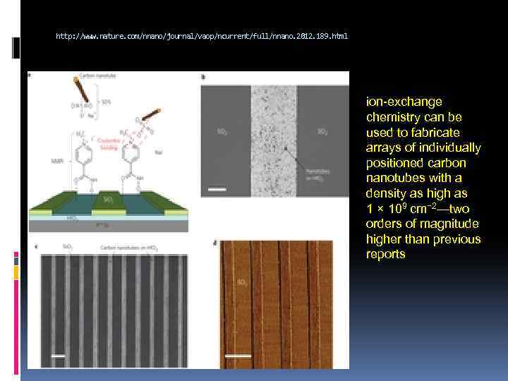 http: //www. nature. com/nnano/journal/vaop/ncurrent/full/nnano. 2012. 189. html ion-exchange chemistry can be used to fabricate