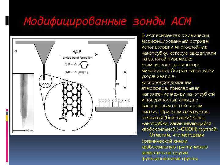 Модифицированные зонды АСМ В экспериментах с химически модифицированным острием использовали многослойную нанотрубку, которую закрепляли