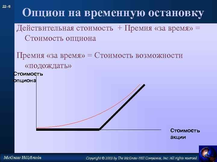 Премия Опциона На Акции