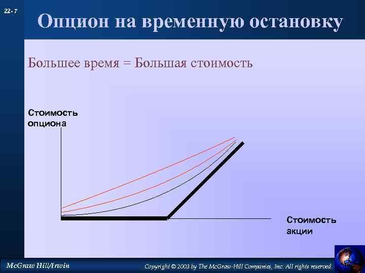 Опцион Временная Стоимость