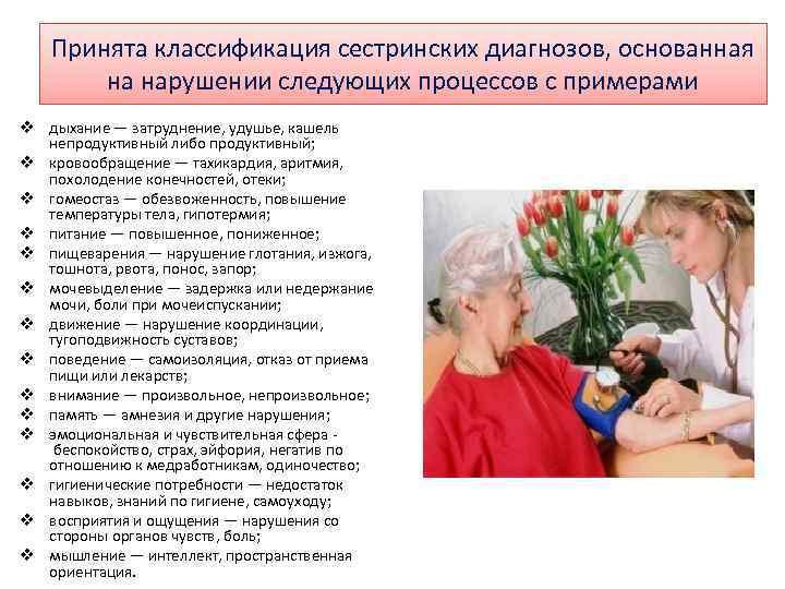 Принята классификация сестринских диагнозов, основанная на нарушении следующих процессов с примерами v дыхание —