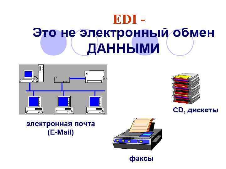 EDI -