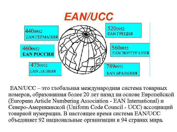EAN/UCC – это глобальная международная система товарных номеров, образованная более 20 лет назад на