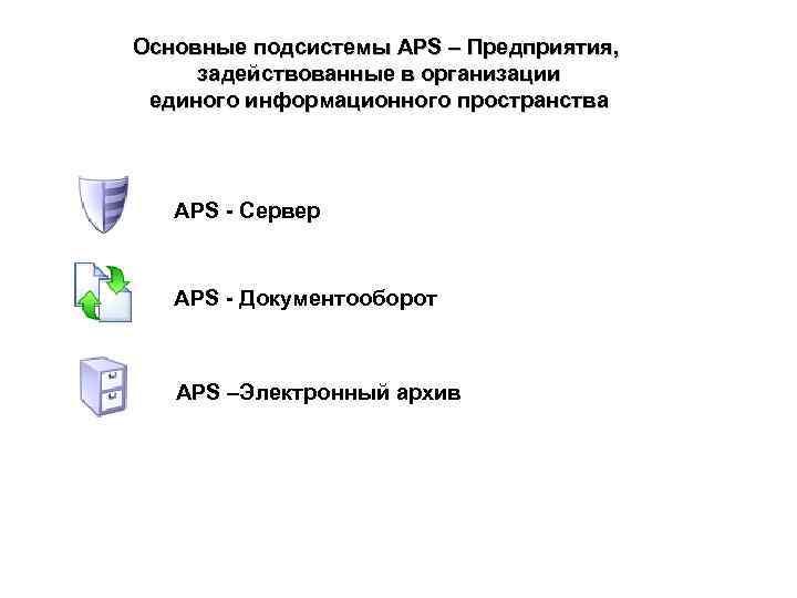 Основные подсистемы APS – Предприятия, задействованные в организации единого информационного пространства APS - Сервер