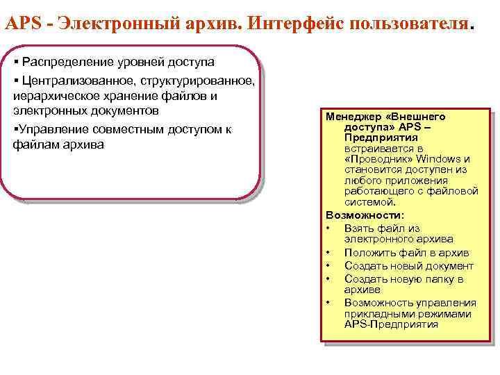 APS Электронный архив. Интерфейс пользователя. § Распределение уровней доступа § Централизованное, структурированное, иерархическое хранение