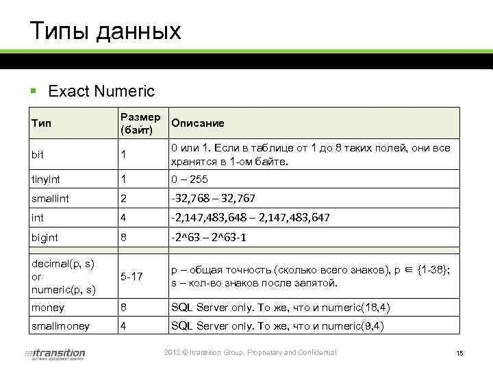 Типы данных § Exact Numeric Тип Размер Описание (байт) bit 1 0 или 1.
