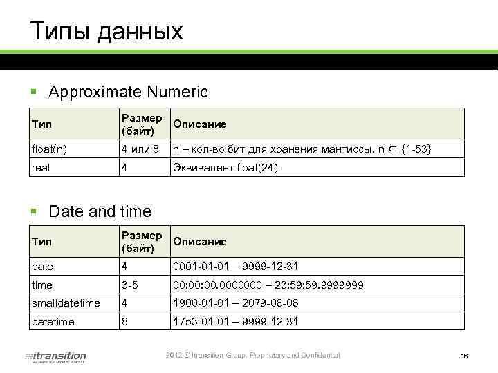 Типы данных § Approximate Numeric Тип Размер Описание (байт) float(n) 4 или 8 n