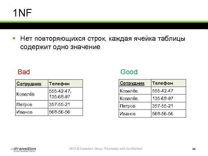 1 NF § Нет повторяющихся строк, каждая ячейка таблицы содержит одно значение Bad Good