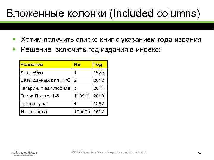 Вложенные колонки (Included columns) § Хотим получить списко книг с указанием года издания §