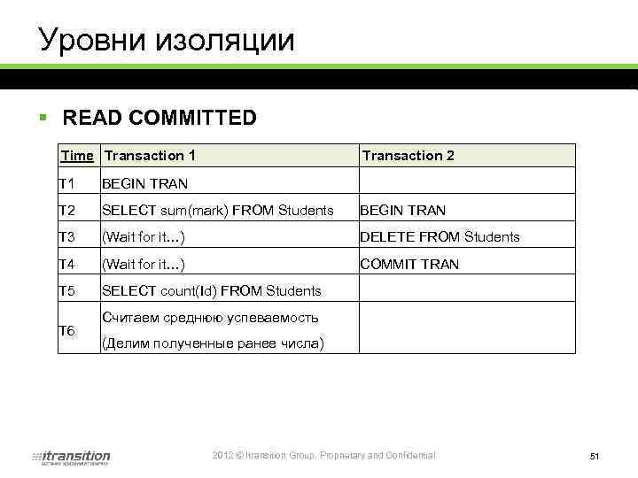 Уровни изоляции § READ COMMITTED Time Transaction 1 Transaction 2 T 1 BEGIN TRAN