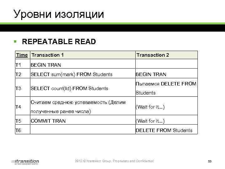 Уровни изоляции § REPEATABLE READ Time Transaction 1 Transaction 2 T 1 BEGIN TRAN
