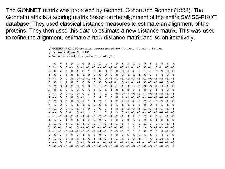 The GONNET matrix was proposed by Gonnet, Cohen and Benner (1992). The Gonnet matrix