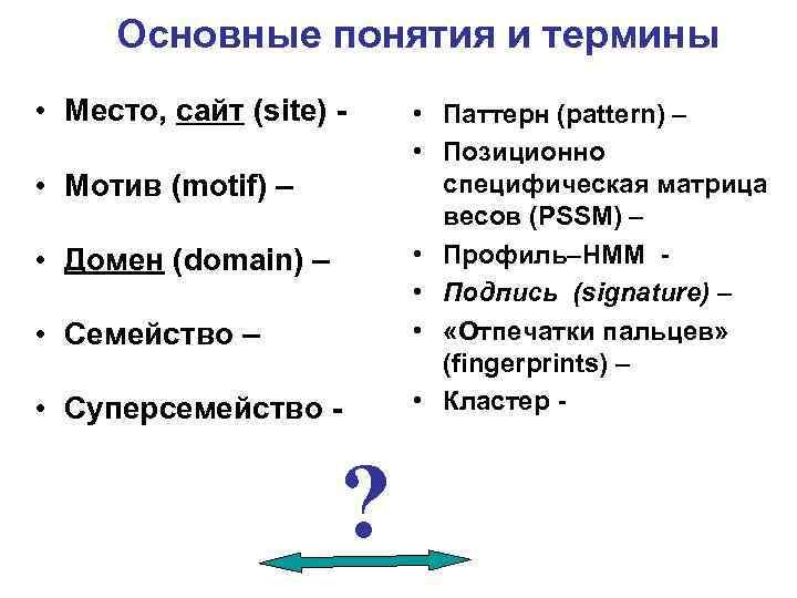 Основные понятия и термины • Место, сайт (site) • Мотив (motif) – • Домен