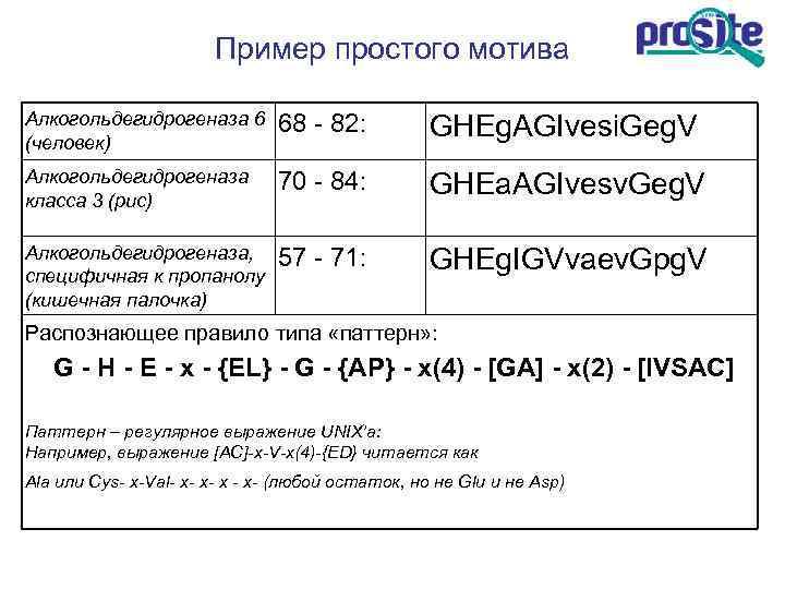 Пример простого мотива Алкогольдегидрогеназа 6 (человек) 68 - 82: GHEg. AGIvesi. Geg. V Алкогольдегидрогеназа